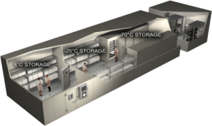 Walk-in Cold Rooms & Environmental Chambers